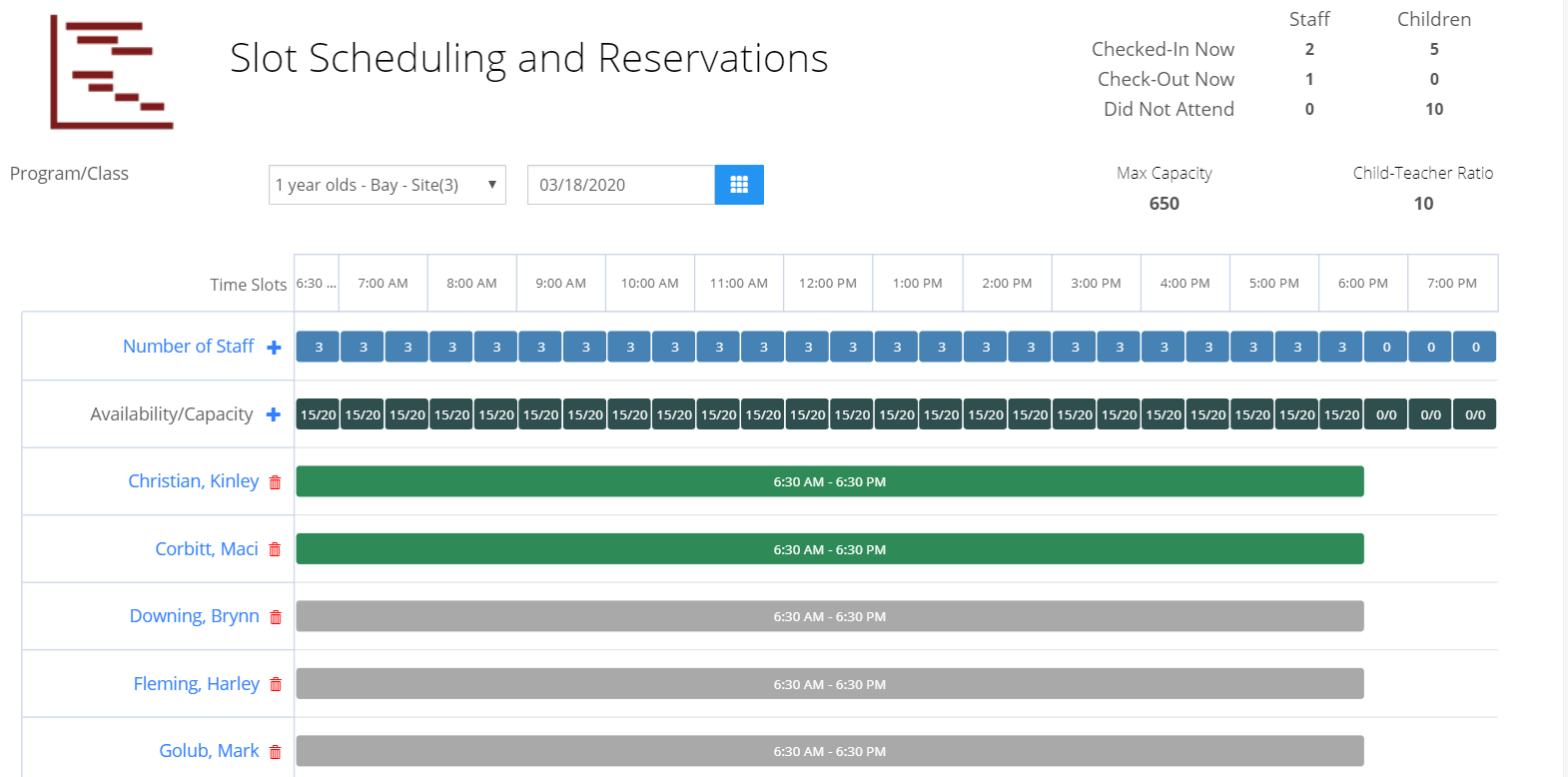 Interactive graphical scheduler