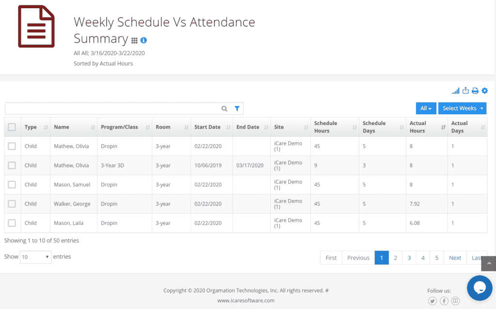 Scheduled vs Attendance in iCare childcare management software