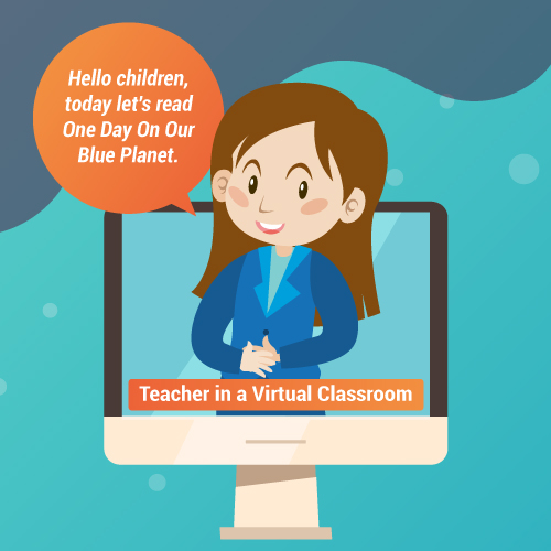 Secure online classroom software for preschool and childcare centers